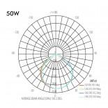 Foco Proyector Exterior LED 50W EVOLUTION IP65